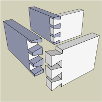 Dovetail joint illustration Wikipedia